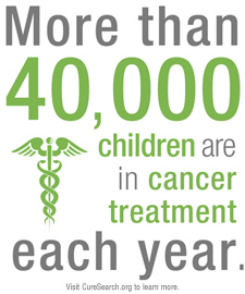 infographic(s) courtesy of CureSearch for Children's Cancer